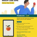 Health and Wellness Apps for 2019