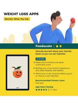 Top Health and Wellness Apps for 2019