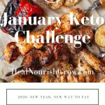 Free Keto Challenge